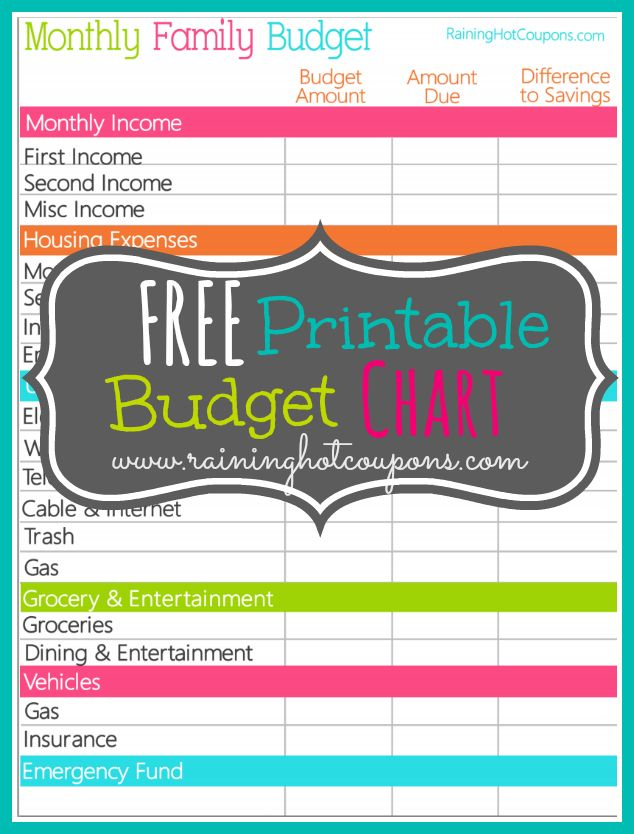 Budget Templates Free Printable Aprildearest