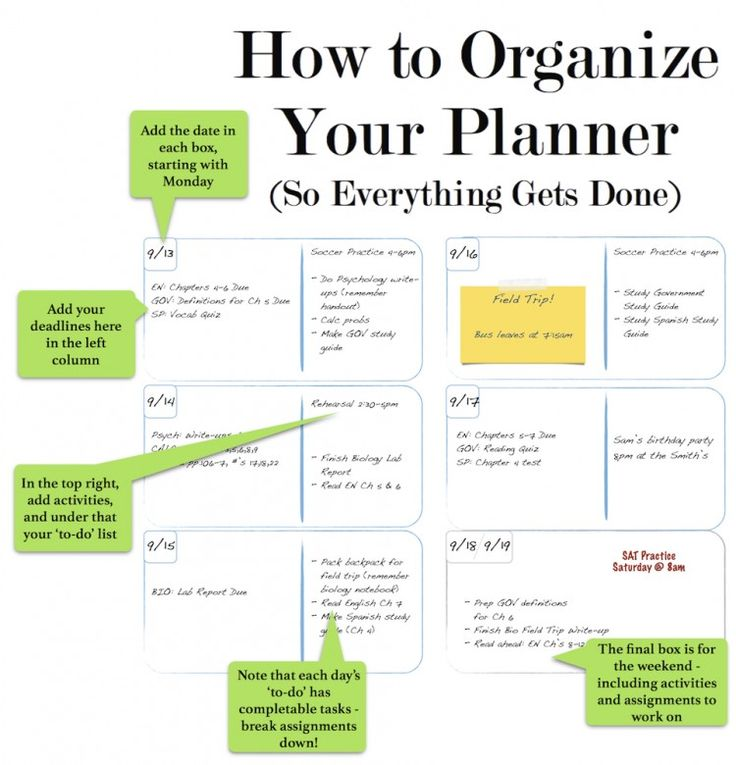 How To Organize Your Planner To Get Things Done