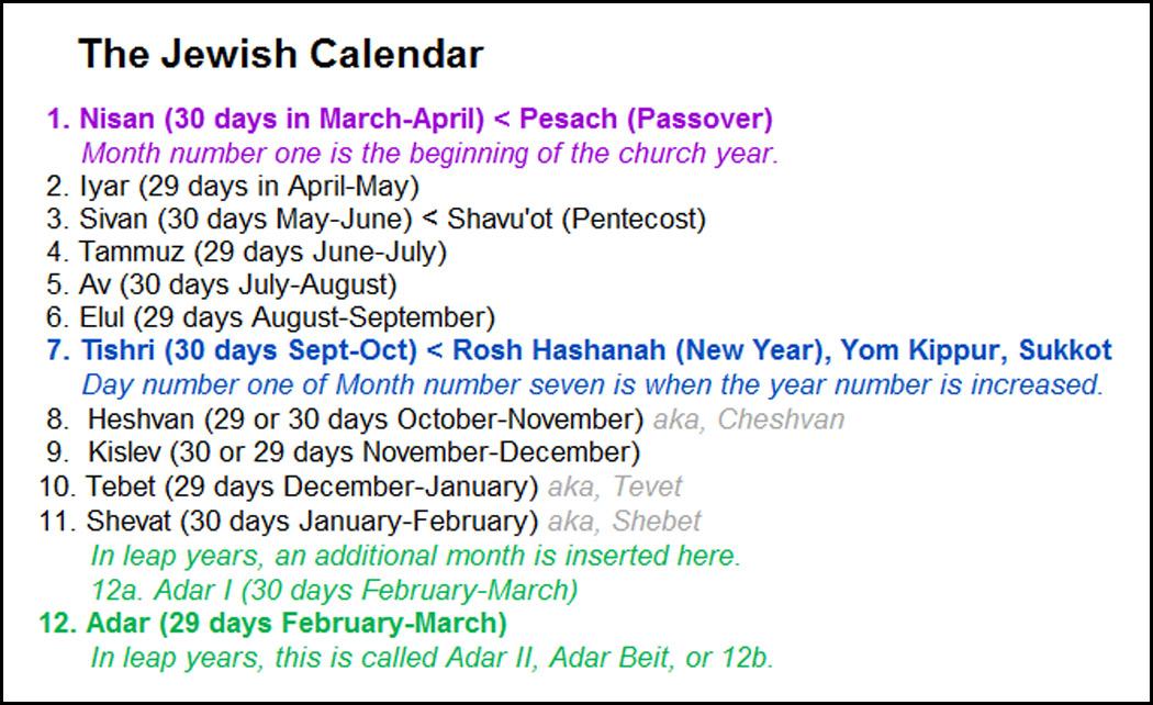 Jewish Calendar 2014 2015 Related Keywords & Suggestions