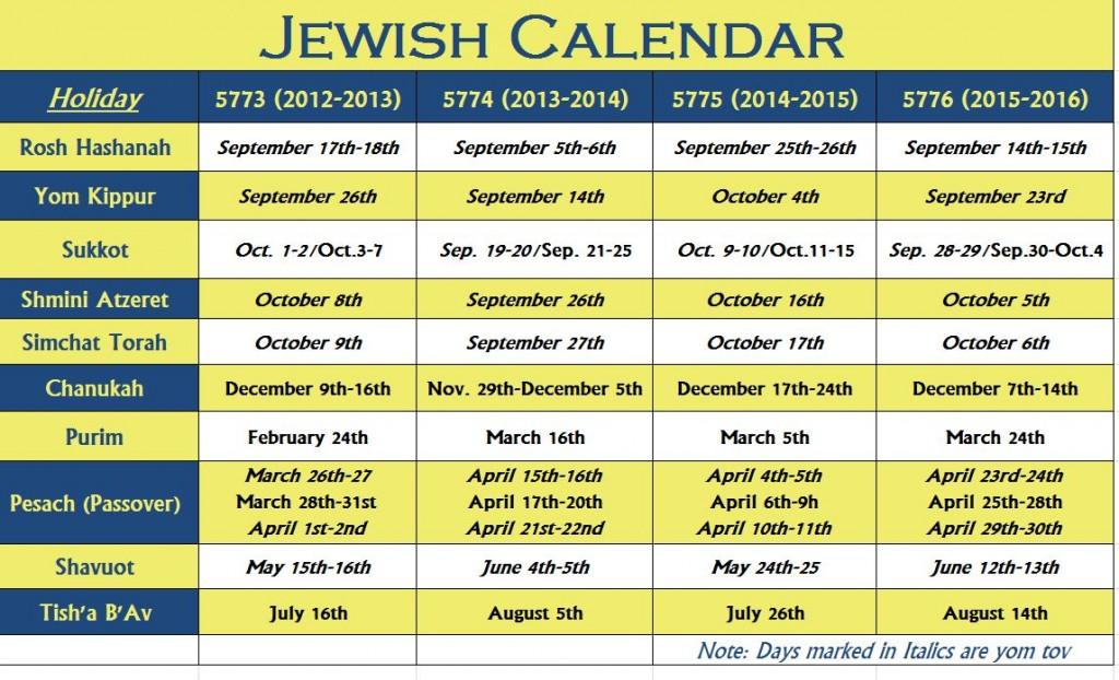 October 2016 Jewish Calendar
