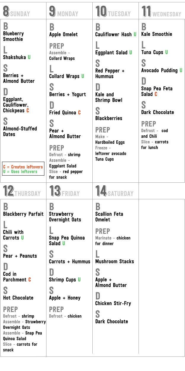 Take Buzzfeed's Clean Eating Challenge, Feel Like A Champion At