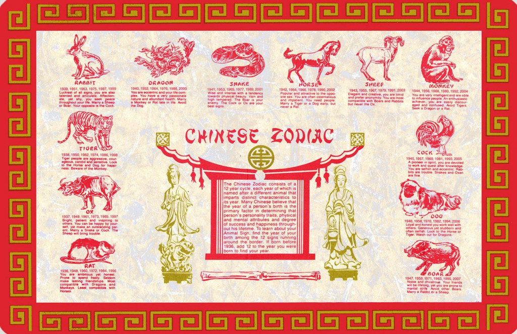1000+ Images About Chinese Zodiac On Pinterest