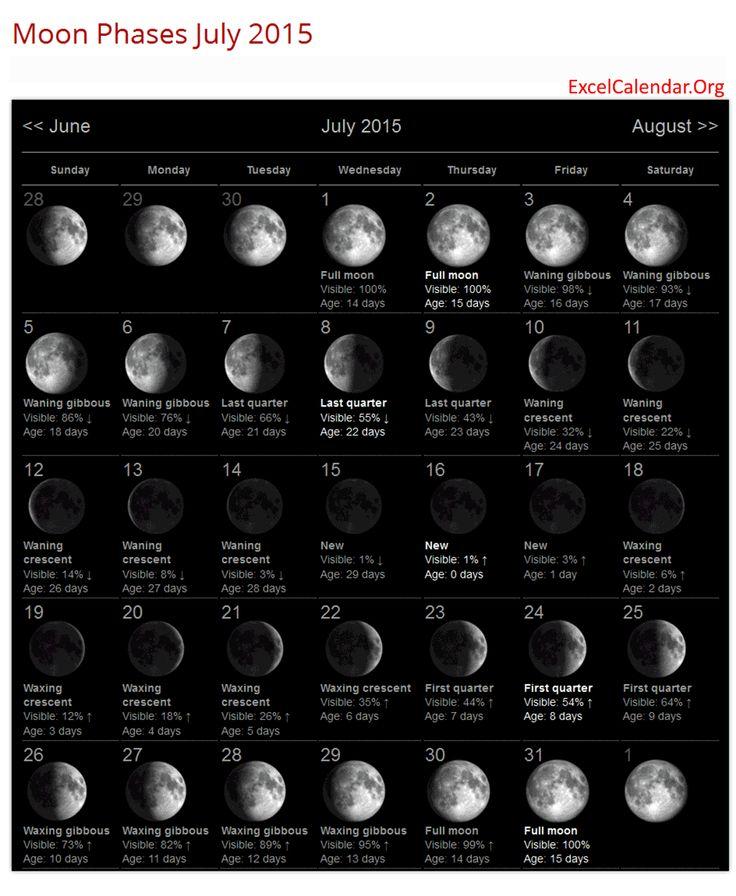 July 2015 Moon Calendar