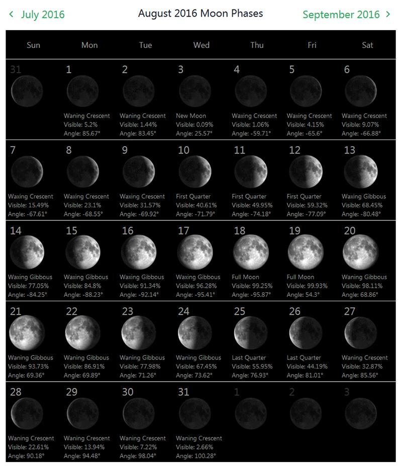 Moon Calendar September 2016