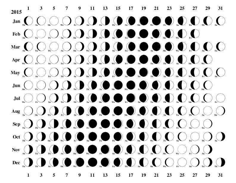 Printable 2016 Moon Phase Calendar