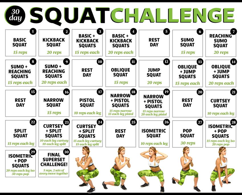 picture about 30 Day Squat Challenge Printable named 30 Working day Squat Difficulty Calendar Printable Calendar