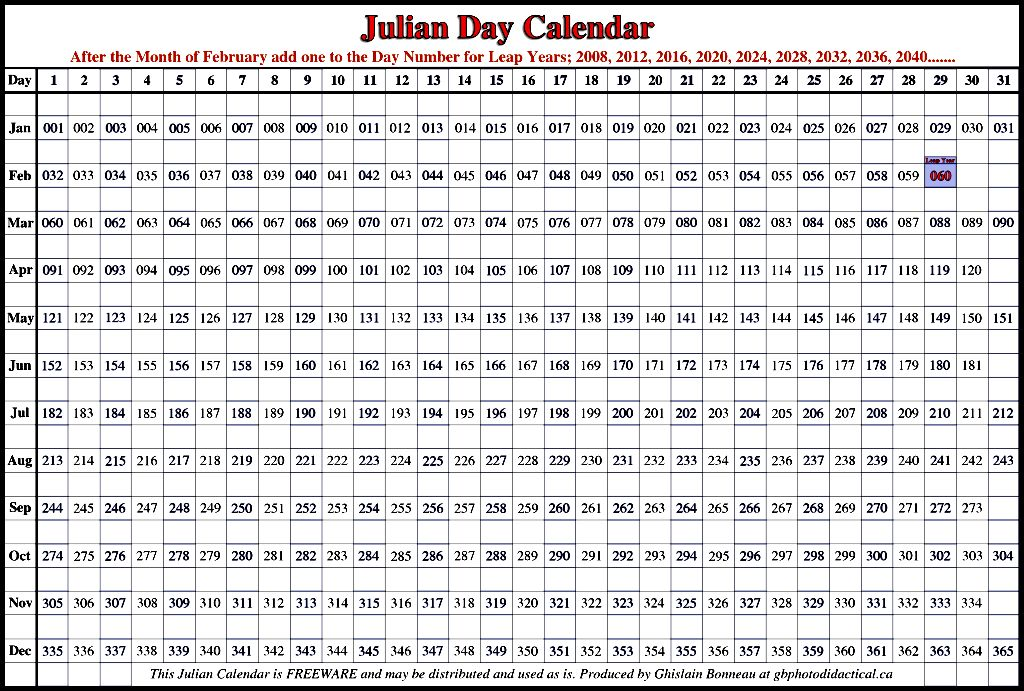 Julian Calendar 2016 Printable Free