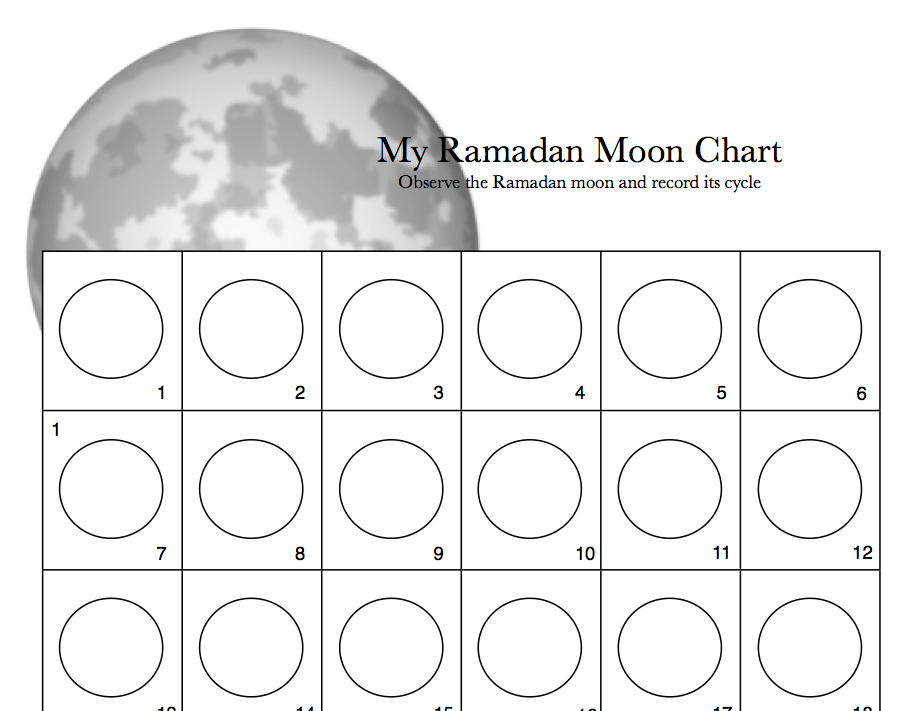 1000+ Images About Moon Phases On Pinterest