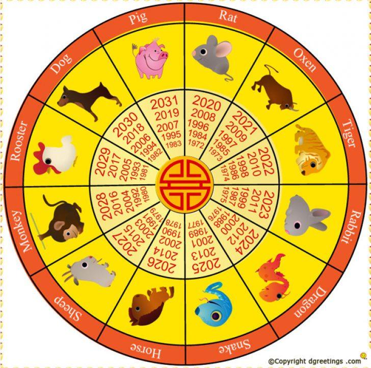 Chinese Year Calendar 2014
