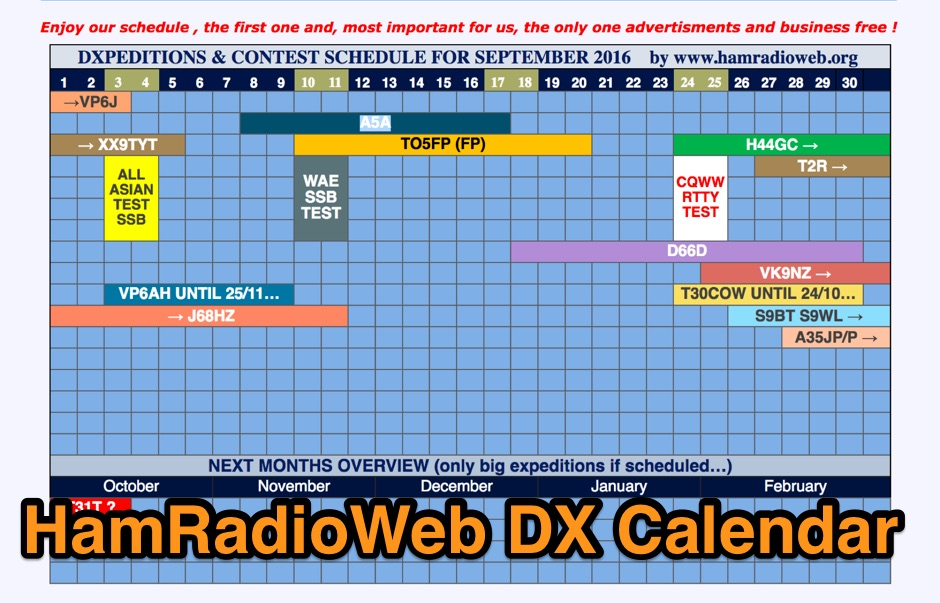 Ham Radio Web Dx Calendar Resource Detail