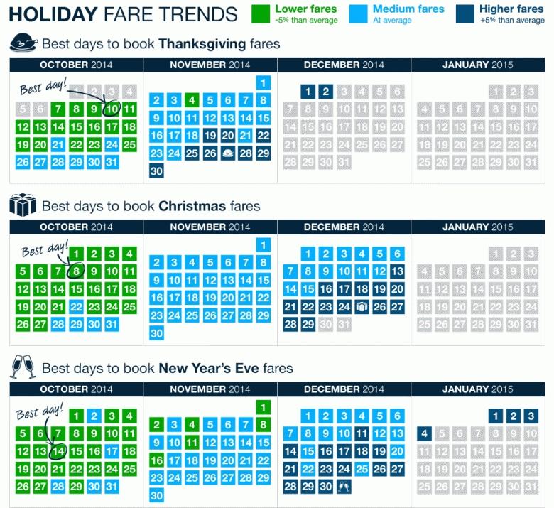 Southwest Airlines Low Fare Calendar 2016