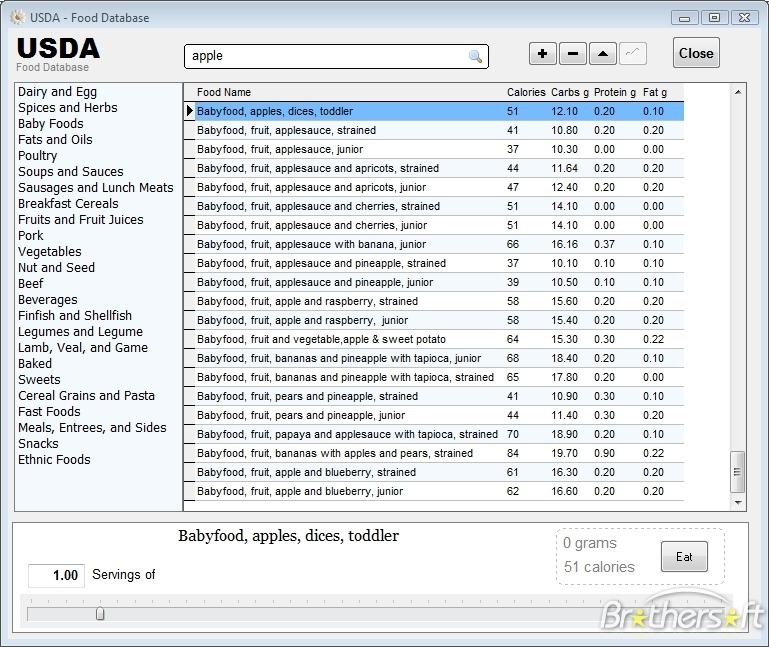Download Free Ovulation Calendar Calculator, Ovulation Calendar
