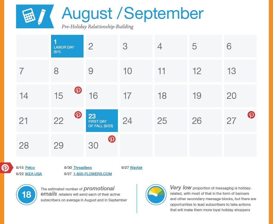 Email Marketing Holiday Calendar 2014  August Review & September