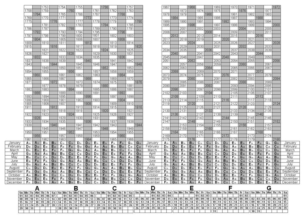 File Perpetual Calendar (1753
