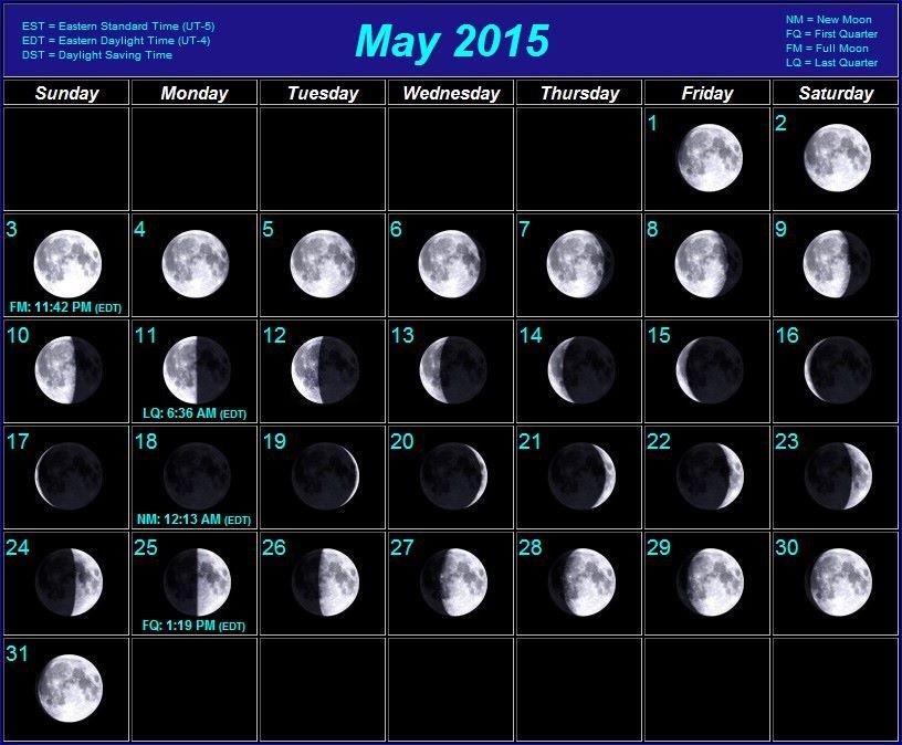 18 августа 2008 года какой лунный день