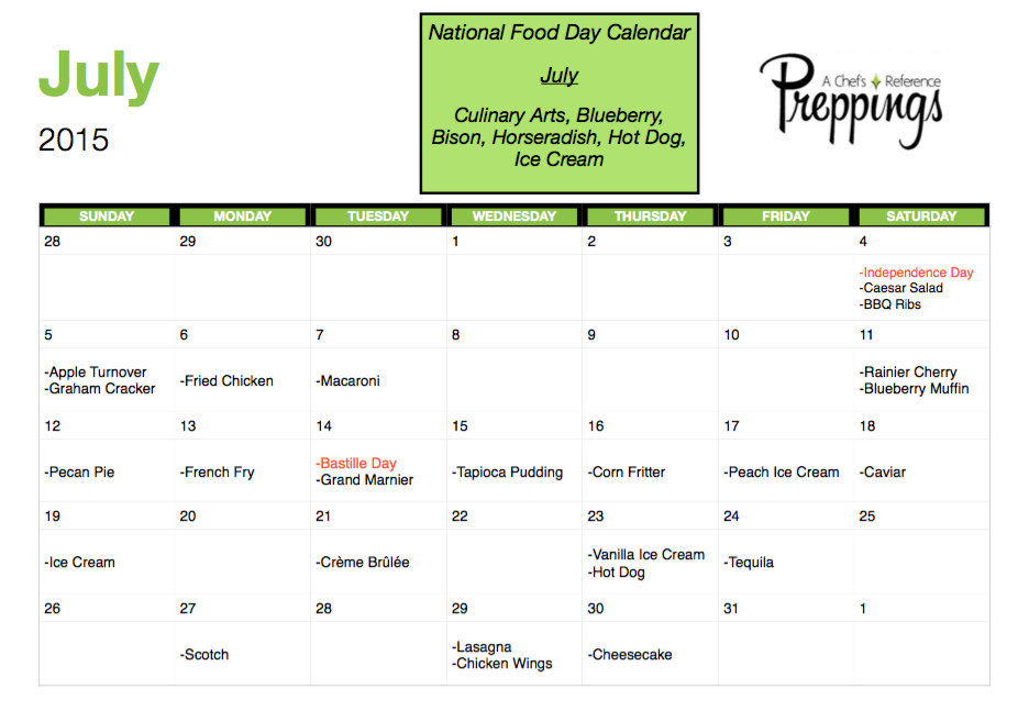 National Food Days Archives