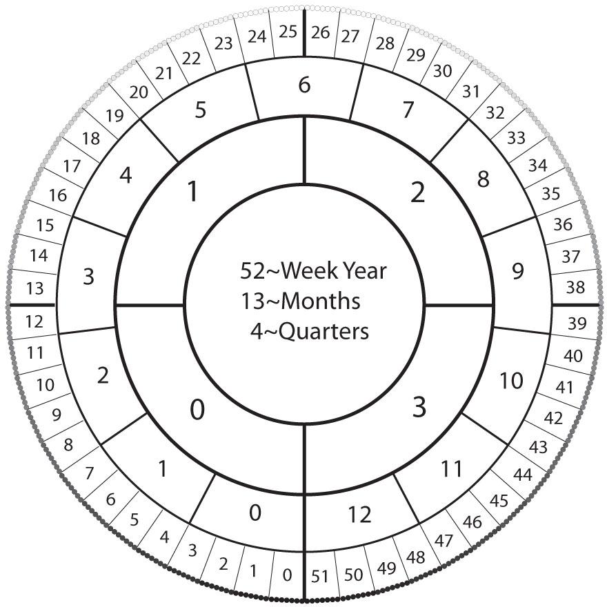 Theabysmal Calendar ~ The Perpetual 52~week Year