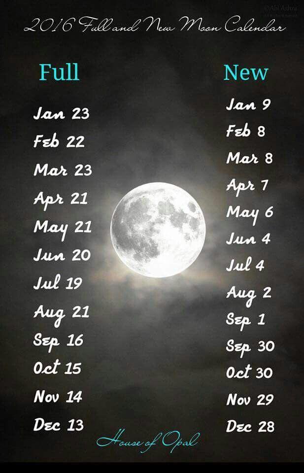 1000+ Ideas About Moon Calendar On Pinterest