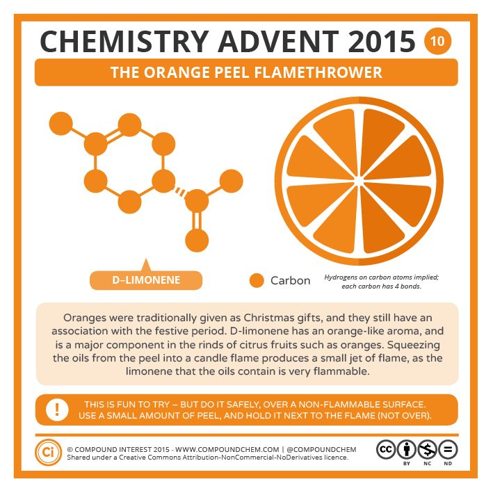 1000+ Images About Advent Chemistry On Pinterest