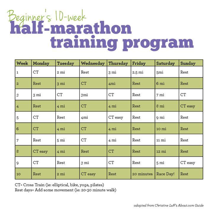Half Marathon Training Calendar » Calendar Template 2018