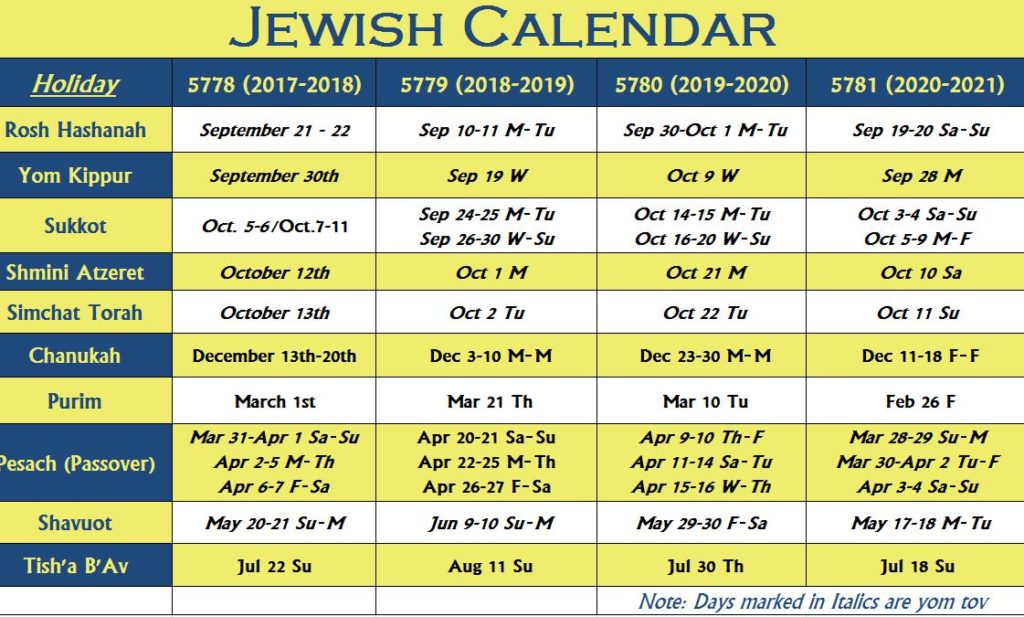 Calendar Of Jewish Holidays  Calendar Template