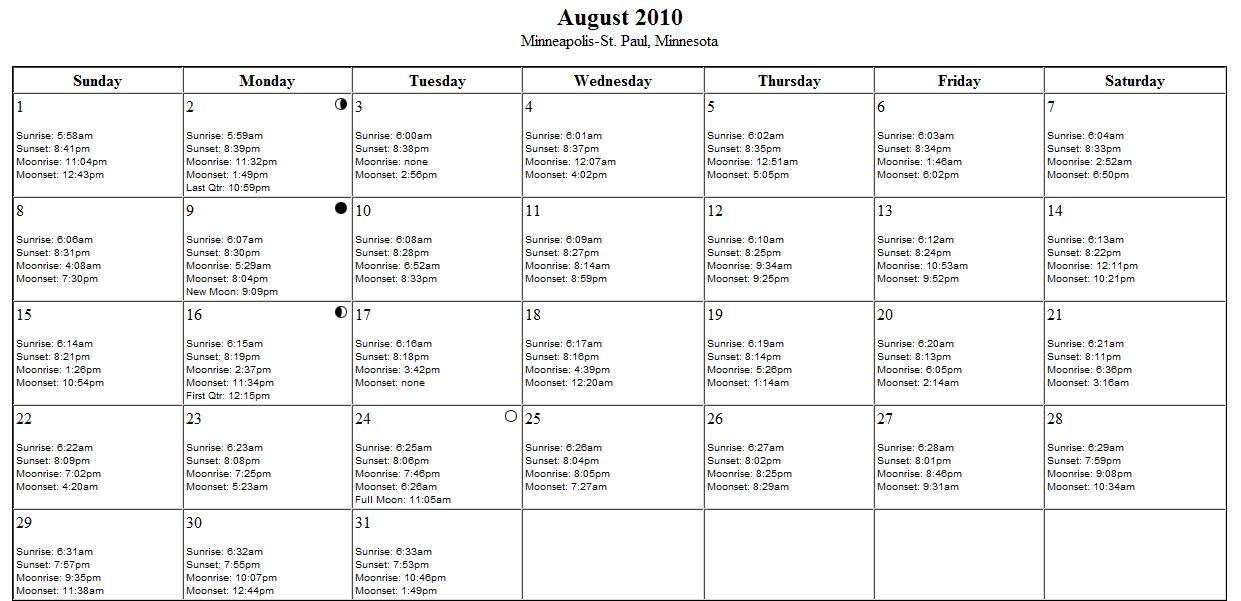 Paul Douglas St  Cloud Times Forecast  July