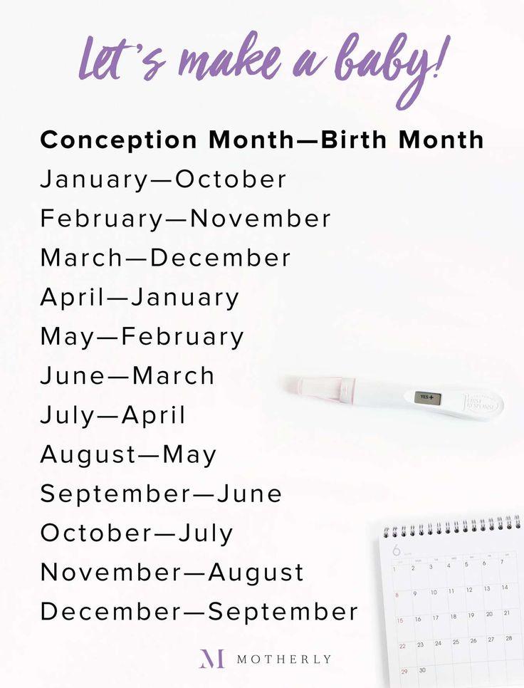 1000+ Ideas About Pregnancy Calendar Due Date On Pinterest