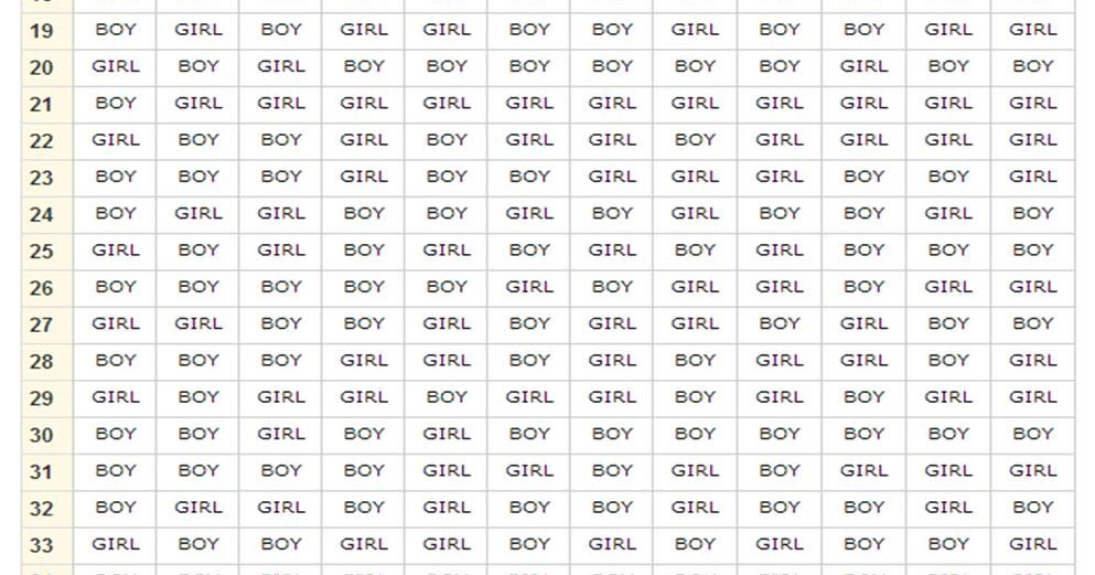 How To Have A Boy Or Girl  Chinese Calendar For Baby Gender