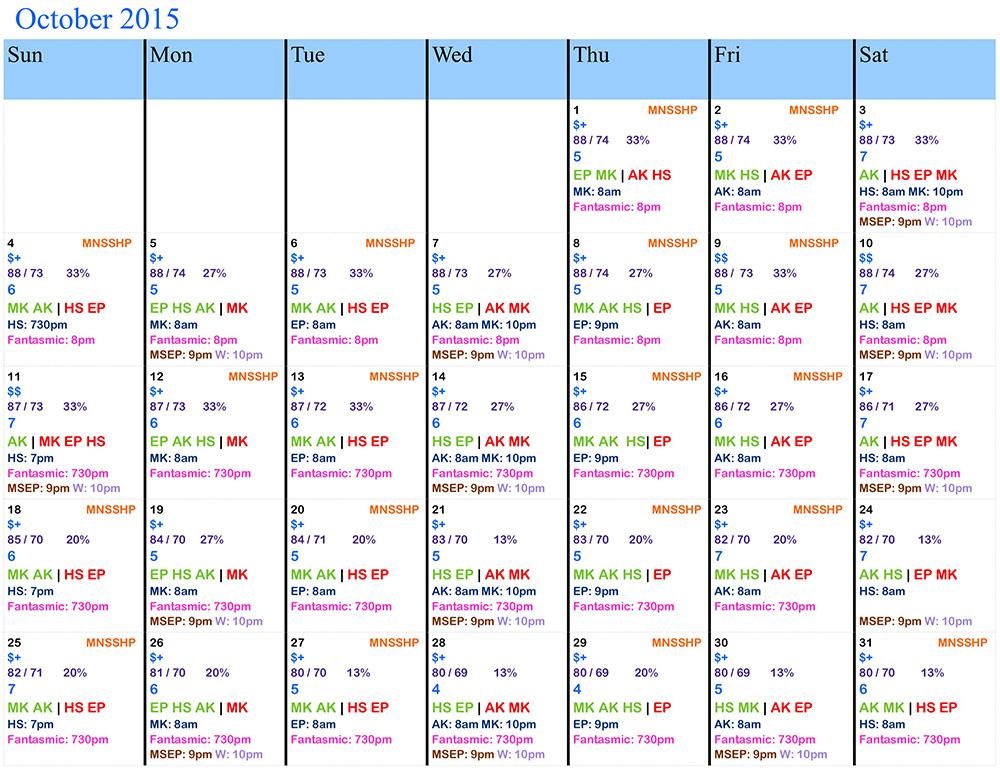 October 2015 Walt Disney World Crowd Calendar – Easywdw