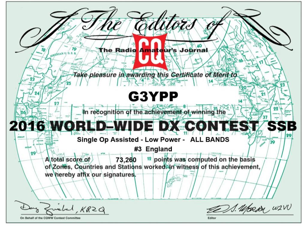 amateur radio contests ham radio eurpe contest