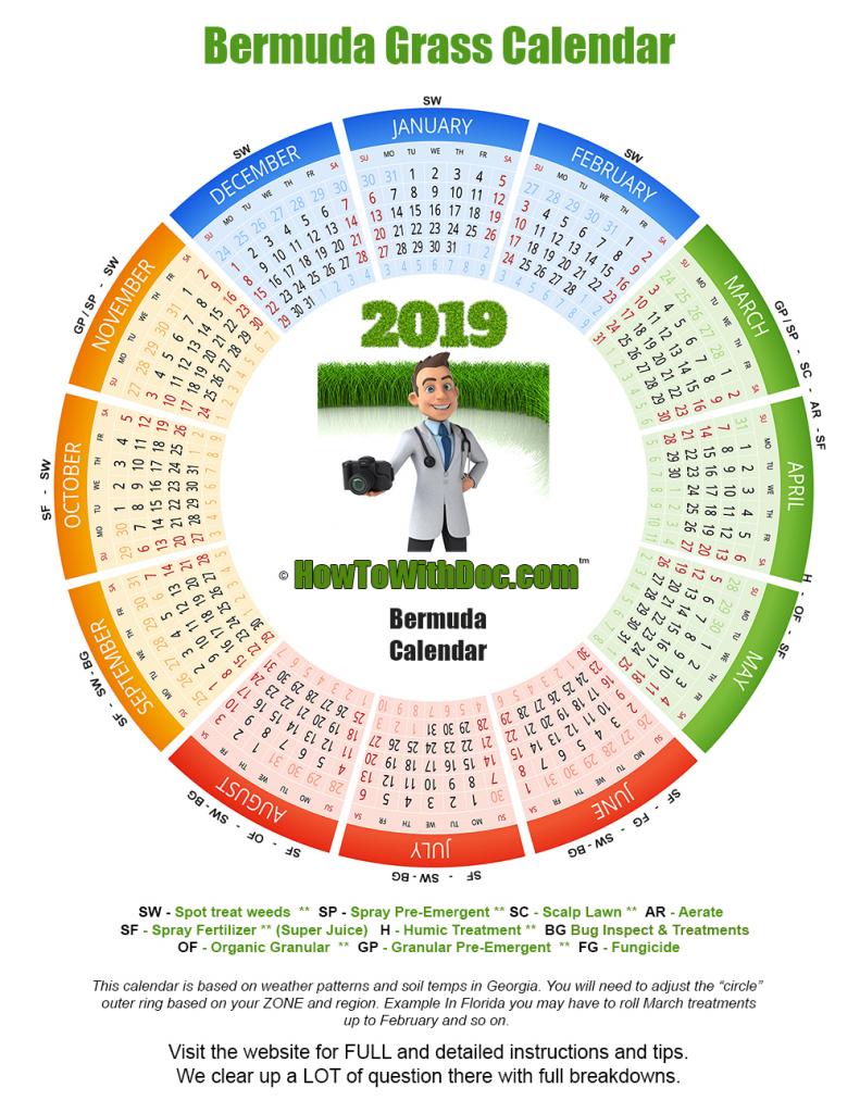 bermuda grass calendar monthly lawn schedule