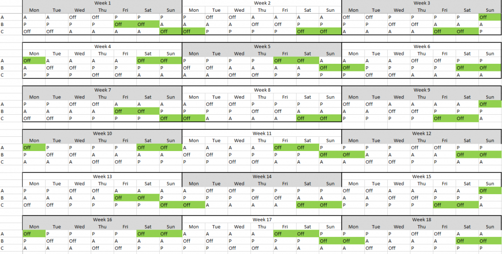 creating a fortnight rotating work schedule for 3 employees 5day a weekeight period class schedule printable