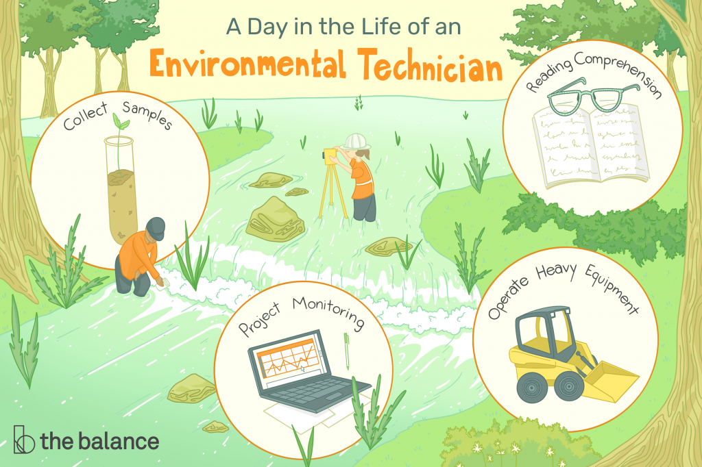 environmental technician job description salary skills more daily hours and yearly schedule environmental scientist