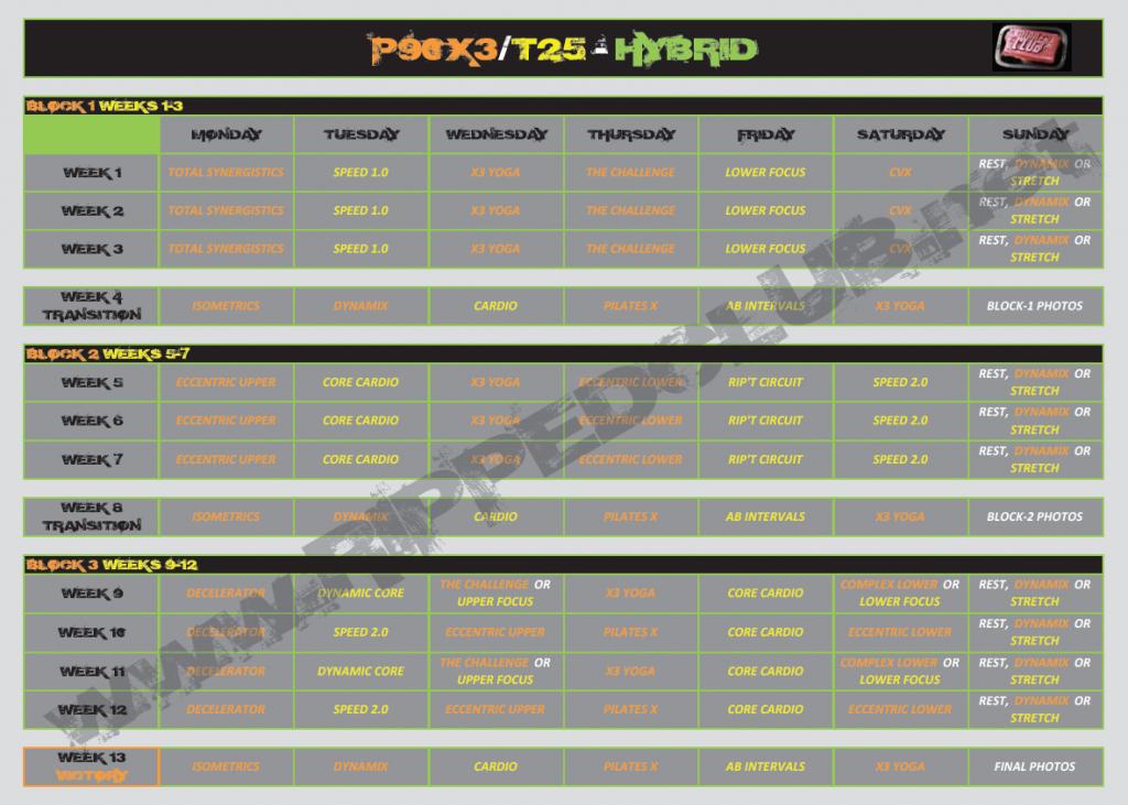 p90x3 t25 hybrid schedule workout calendar rippedclub printable p90x3 box calander schedule