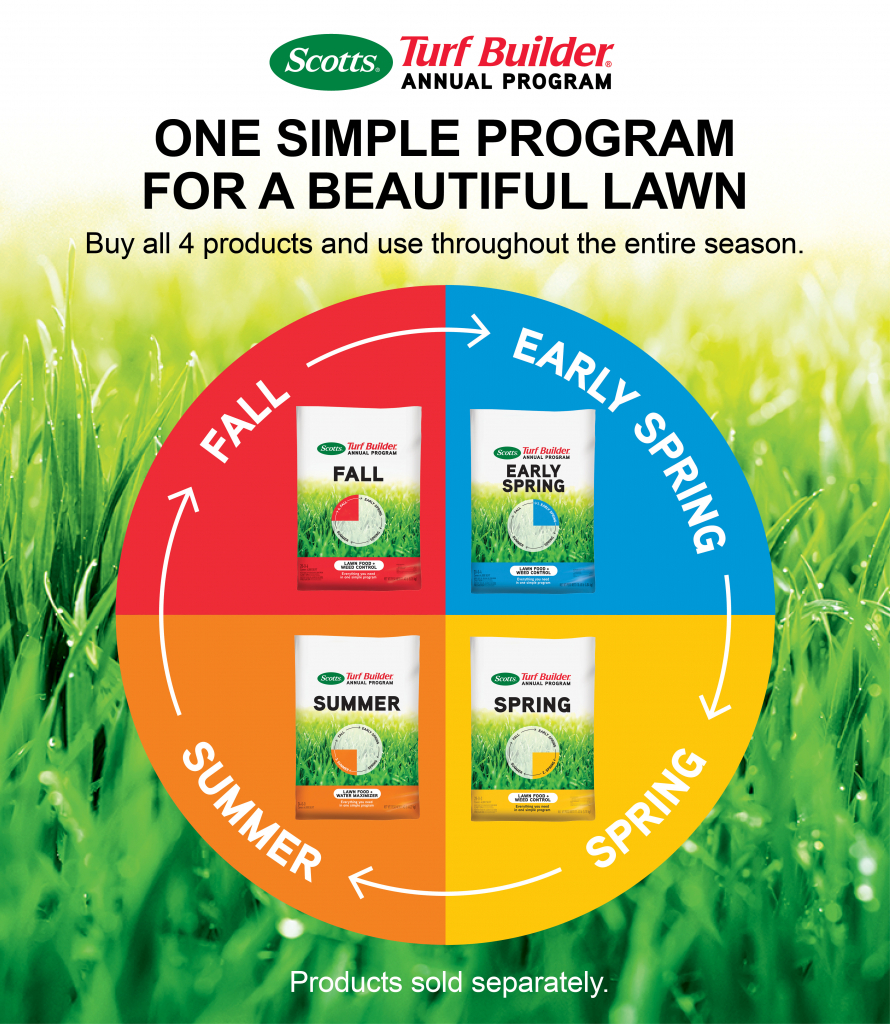 scotts turf builder annual program scotts lawn care schedule for southern lawns