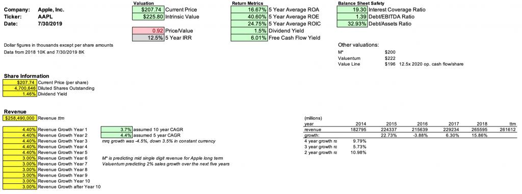 spreadsheets mike sandrik ex dividend calendar 2020 excel