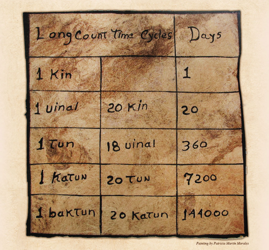 the calendar system living maya time how accurate was maya calendars 1