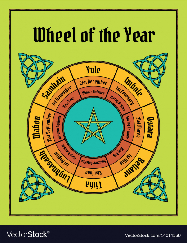 wheel of the year poster wiccan calendar wicca holidays calendar template