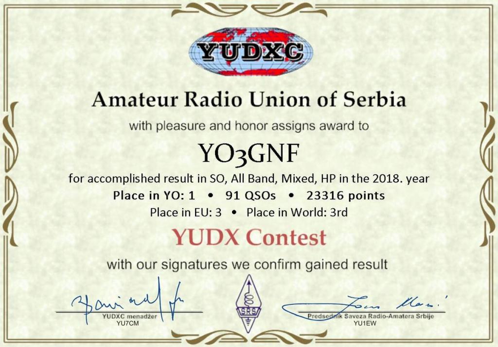yo3gnf callsign lookup qrz ham radio ham radio contest october 2109