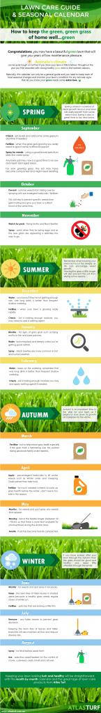 lawn care tips lawn seasonal calendar best guide for a mothly lawncare caledar