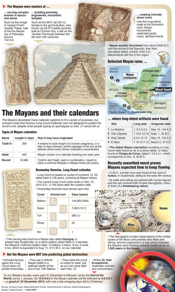 the mayans and their calendars doomsday predictions mayan predictions list of all predictions