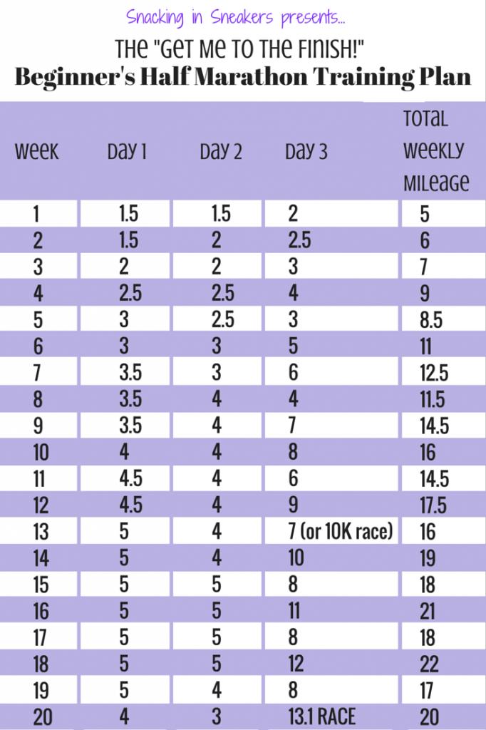 20 week half marathon training schedule for beginners half half marathon training calendar printable
