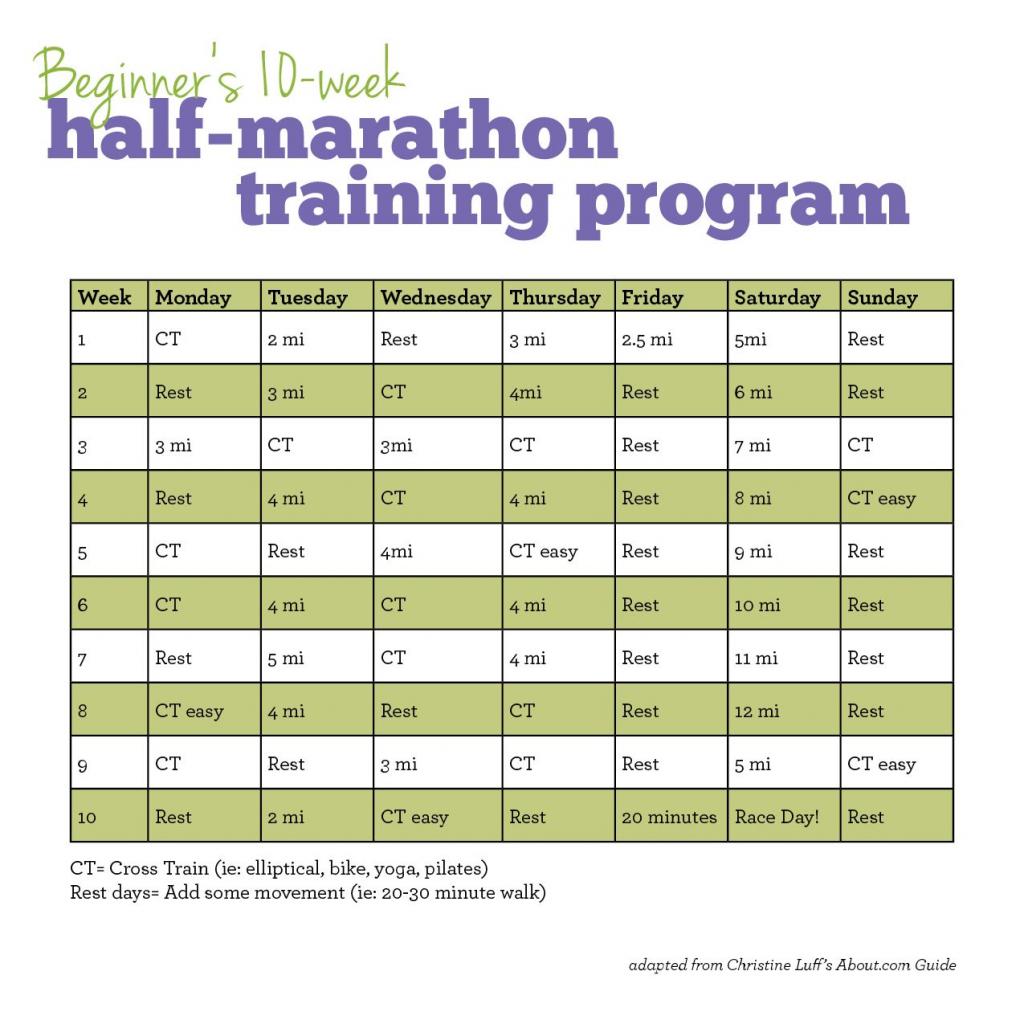 beginners 10 week half marathon training schedule getting half marathon training calendar printable