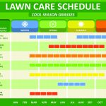 Cool Season Grass Schedule Lawn Care Schedule Fall Lawn Lawn Treatment Calendar