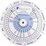 Fertilaid Ovulation Calendar Pregnancy Wheel Ovulation Calendar
