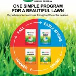 Scotts Turf Builder Annual Program Scotts Lawn Care Schedule Pdf