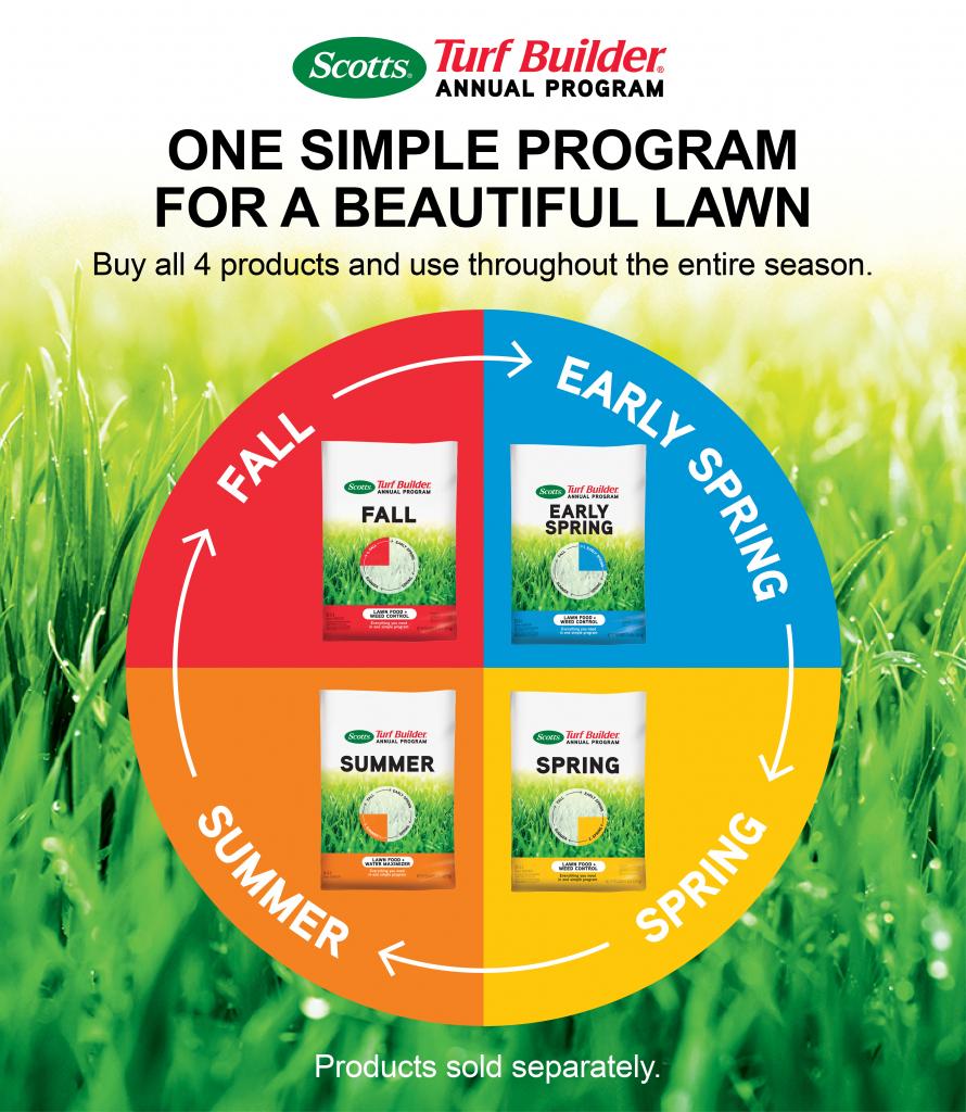 scotts turf builder annual program scotts lawn care schedule pdf