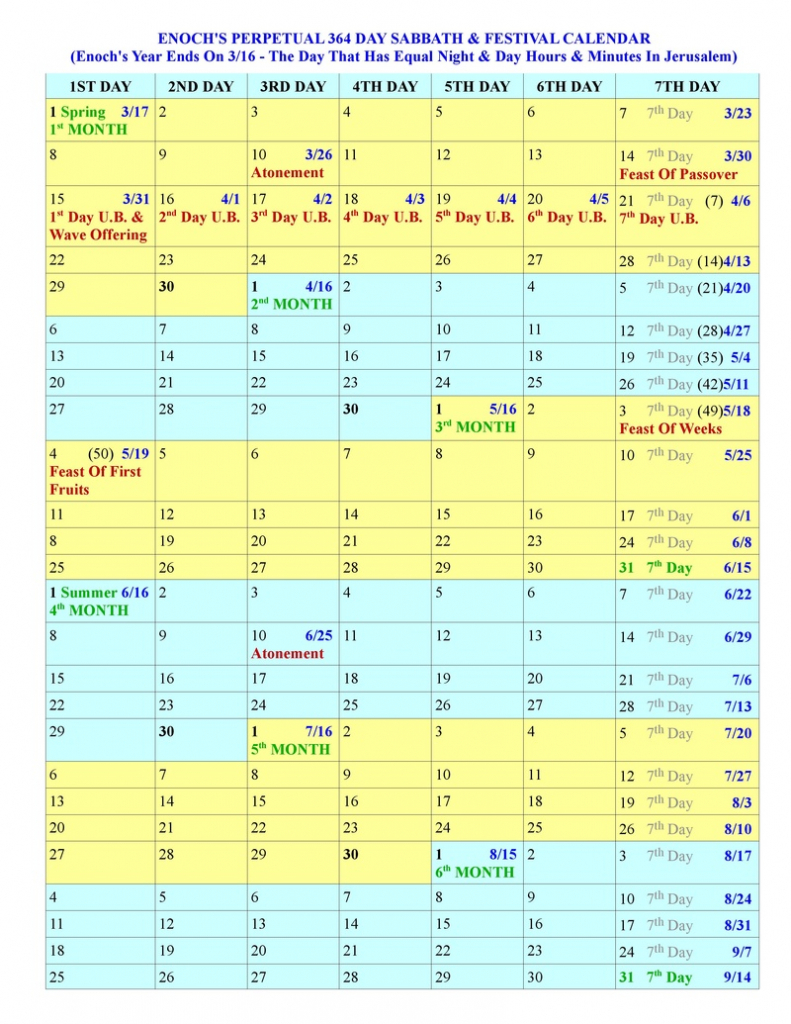 yearly calendar day counter templates free printable calendar by day count
