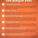 7 Great Activities To Teach The Simple Past Poster Busyteacher Cafe