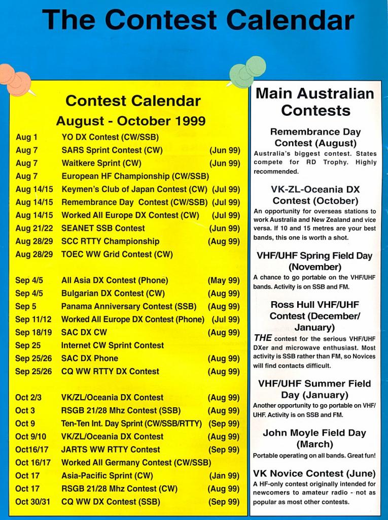 amateur radio magazine australia ham radio contest calendar